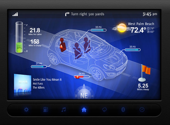 Automobile Touchscreen
