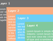 An Indepth Coverage On CSS Layers, Z-Index, Relative And Absolute Positioning