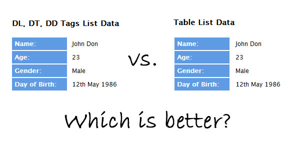 DL, DT, DD Tags vs Table