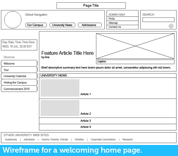 Example of a welcoming home page