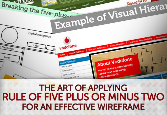 Art of Wireframes