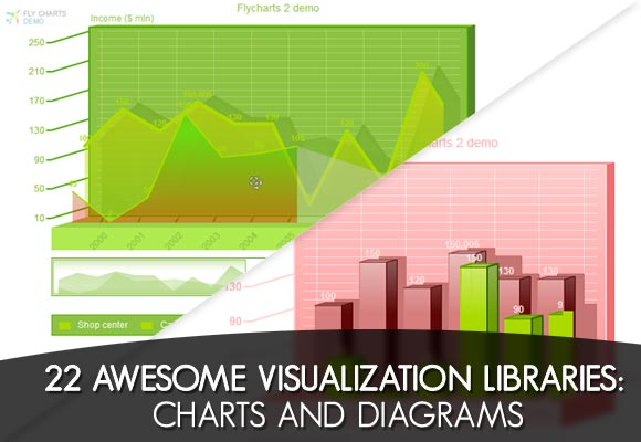 Charts and Diagrams