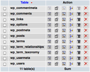 WordPress Tables