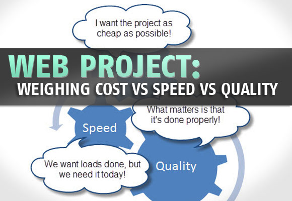 Web Project: Weighing Cost vs Speed vs Quality