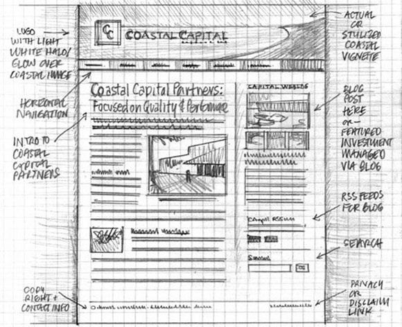 Sketched Wireframes 5