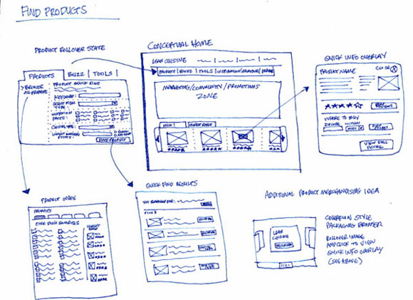 UI Flow Sketch