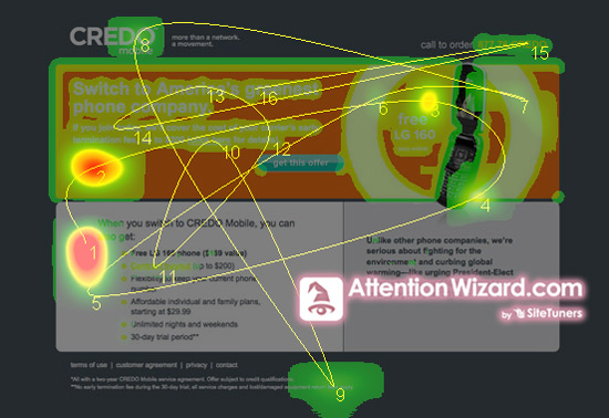 Credo Before Heatmap