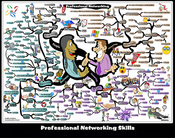 Guidelines to Network Your Career the Best