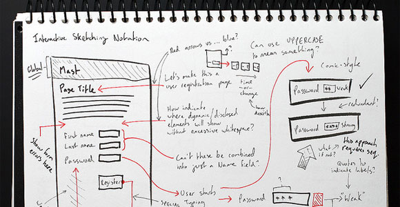Wire Framing Tools | Creating Web Design Wireframes Tools Resources And Best Practices