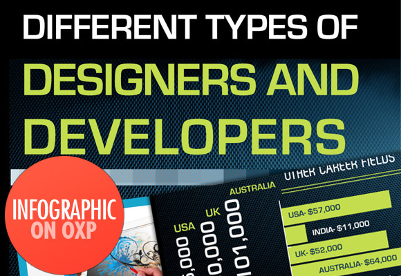 Different Types of Designers and Developers (Infographic)