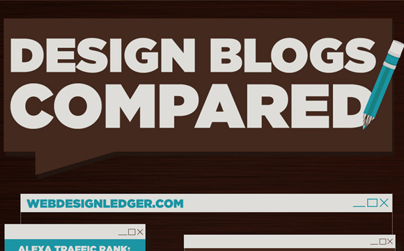 Infographic: Top Design Blogs