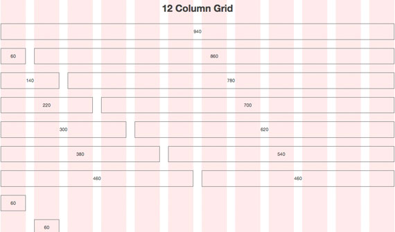 Grid Layouts In Modern Web Design