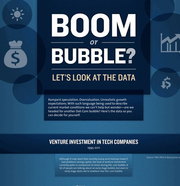 Is It A Tech Boom or Bubble 2011