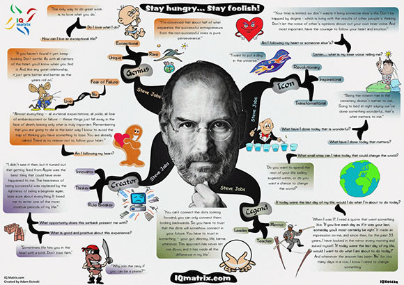 Steve Job Quotes Living an Inspired Life