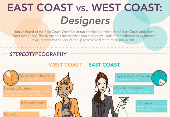 East Coast vs West Coast Designers