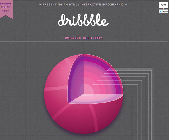 HTML5 Interactive Infographic featuring Dribbble