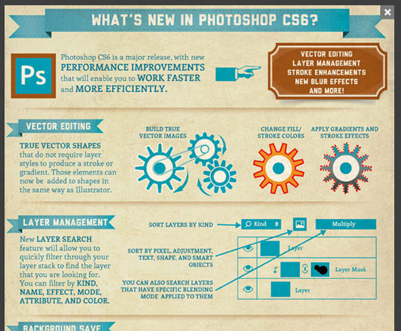 New Features in Photoshop CS6