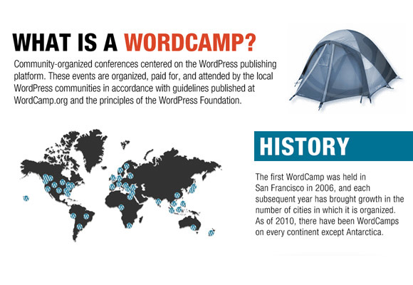 What is a WordCamp and Why You Should Attend