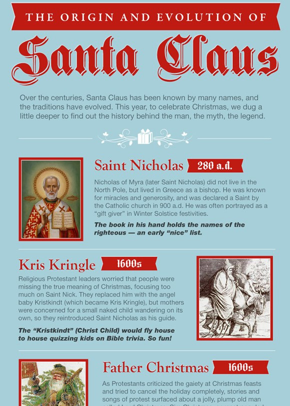 The Origin and Evolution of Santa Claus