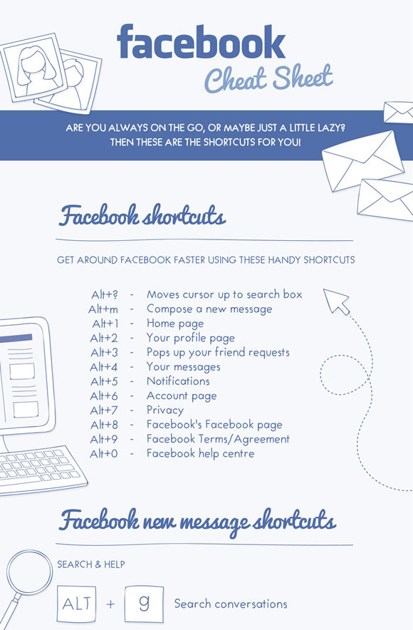 Facebook Shortcuts Cheat Sheet