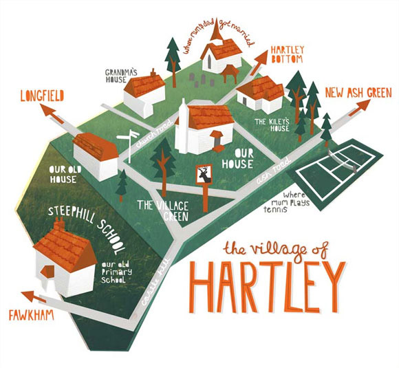 The Village of Hartley