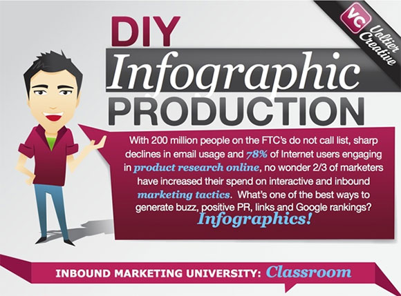Do-It-Yourself Guide to Infographics