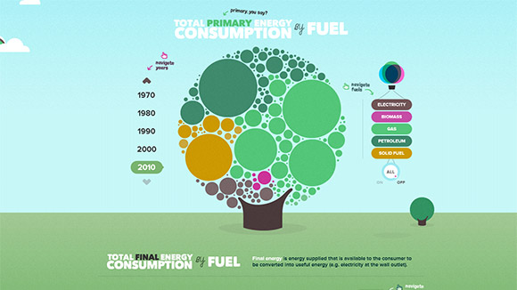 UK Energy Consumption Guide