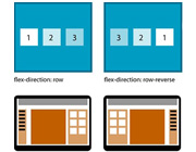 A Look on What's Coming Up: CSS3 Flexible Boxes