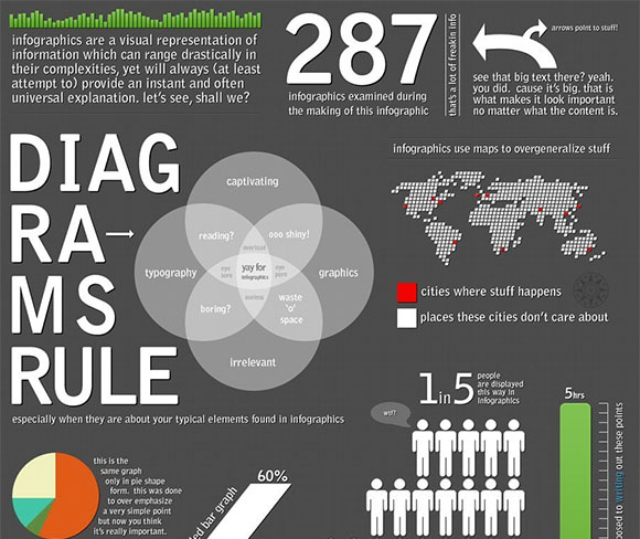 How to Create and Market an Infographic