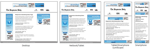 Responsive Ads: The Future of Online Ads