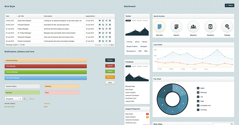 Inspire Backend Admin Template