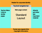 Why Standard Site Designs Aren't All They're Cracked Up to Be