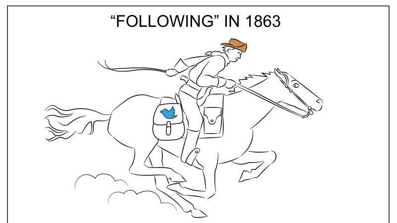 Comic #3: Social Networking Throughout History