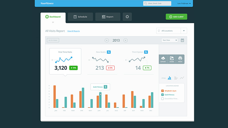 Good MB Dashboard By David Kovalev