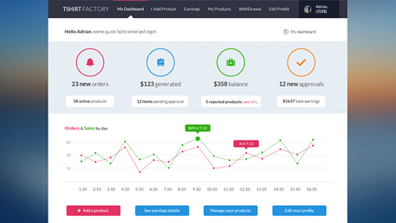 Sales Vendor Admin with Dashboard by Ciprian Gavriliu