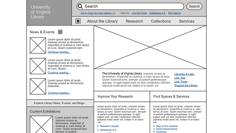 The Design Pattern & Wireframe Libraries Guide