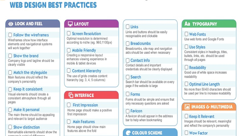 Website checklist for graphic designers