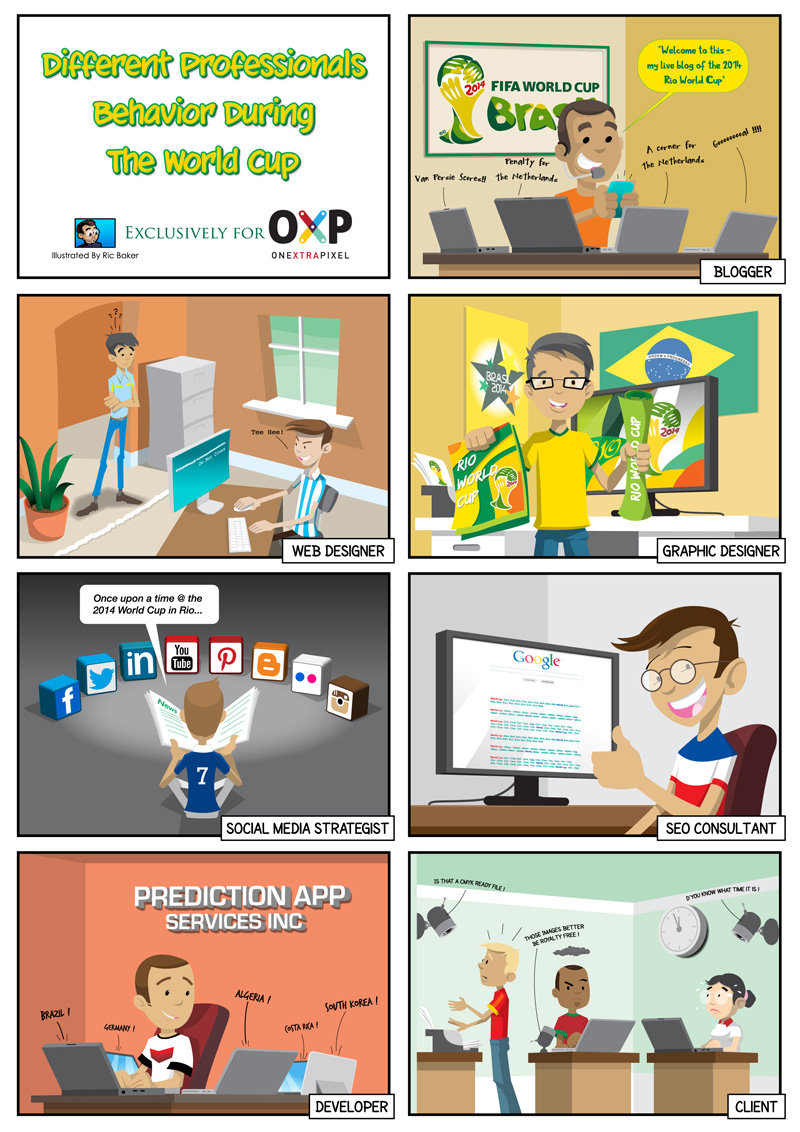 Different Professionals Behavior During World Cup
