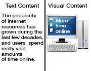 Text vs. Visual Content: There is No Room for Both