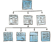 How to Plan Site Architecture, The Right Way