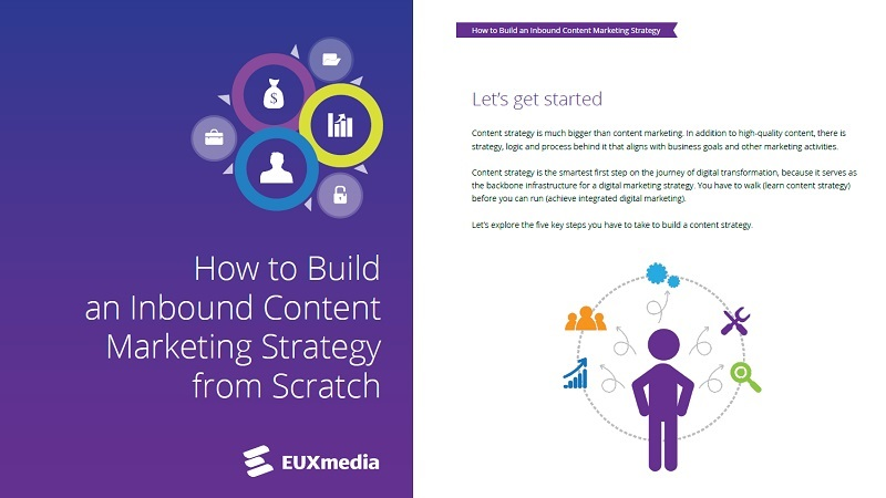 How to Build an Inbound Content Marketing Strategy from Scratch