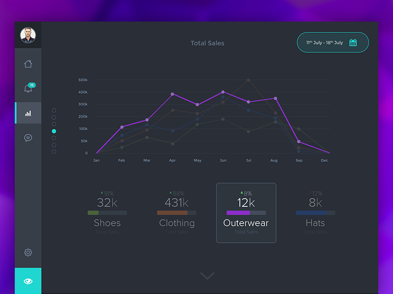 20 Beautiful Dark Ui Concepts For Design Inspiration