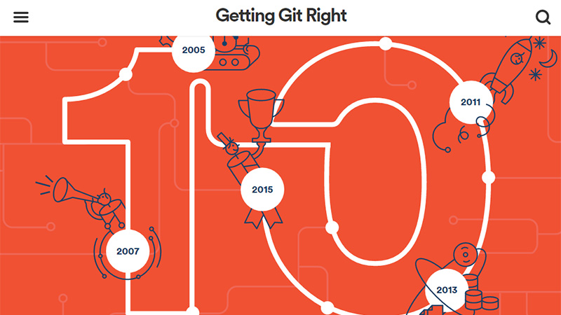 Getting Git Right