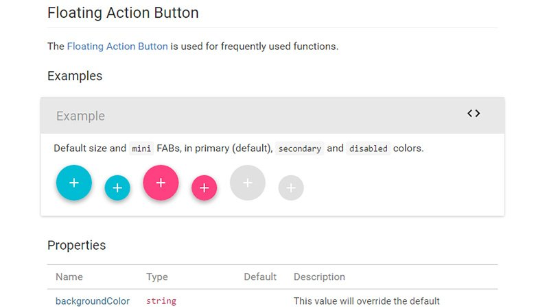 How To Create A Floating Action Button with Helpful Resources