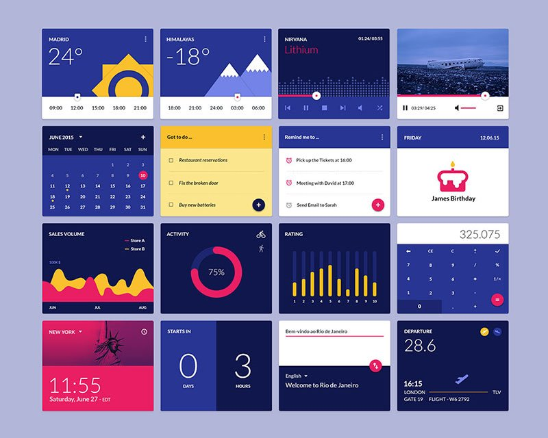 Free UI Kits To Use For Creating Projects Faster