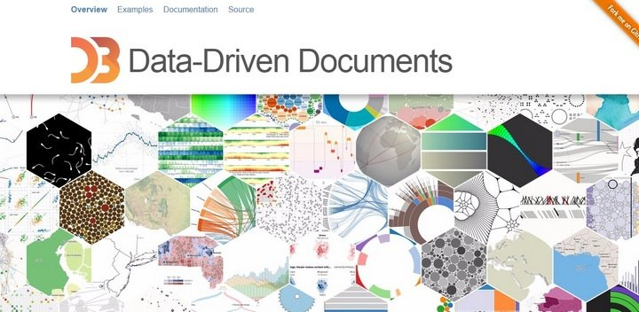 15 Awesome Visualization Tools And Libraries For Creating