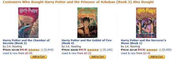 Amazon Related Options